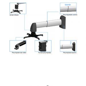 Крепления для проекторов